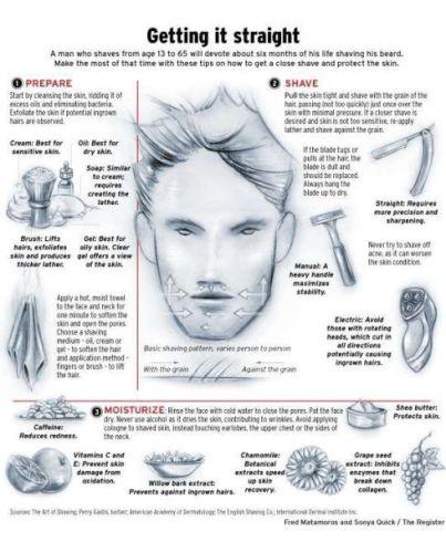 shaving infographic_2