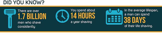 shaving infographic_3